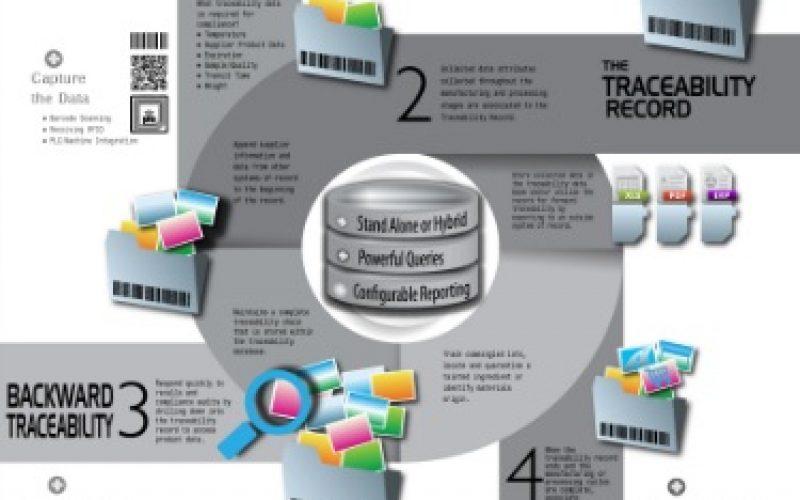 8.5.2 NHẬN BIẾT VÀ TRUY XUẤT NGUỒN GỐC – ISO 9001:2015