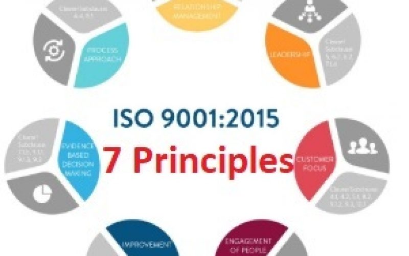 Hiểu về 7 nguyên tắc chất lượng trong ISO 9001:2015