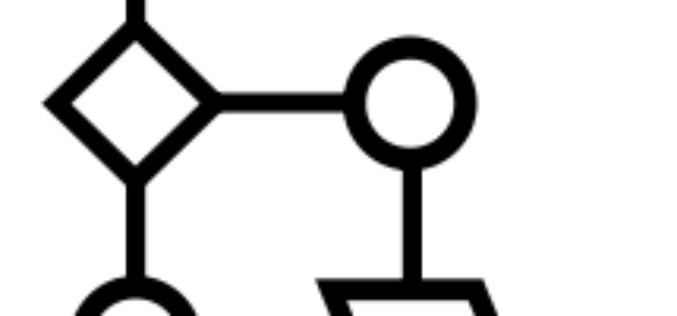 ISO 22000:2018 – 8.5.1.5 Lưu đồ và mô tả quá trình